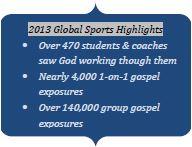 2013 Global Sports Highlights